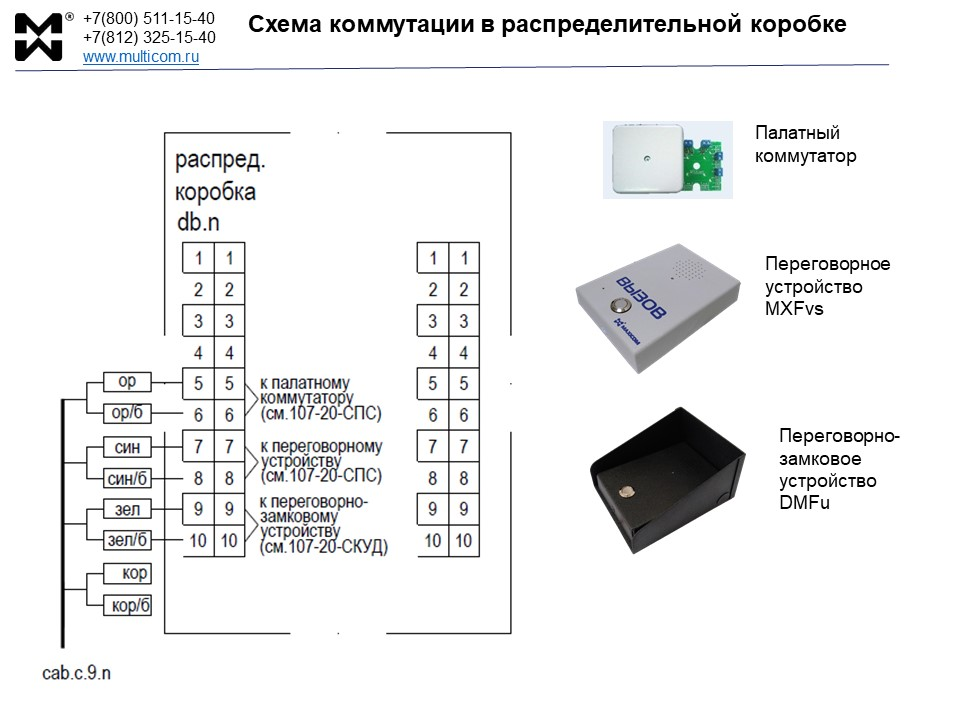 Схема коммутации палатной связи и СКУД
