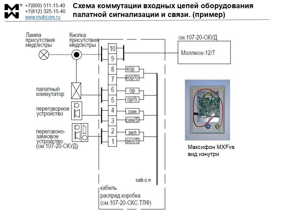 Схема коммутации входных цепей оборудования палатной сигнализации