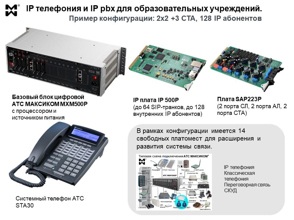 IP pbx для образовательных учреждений - пример комплектации