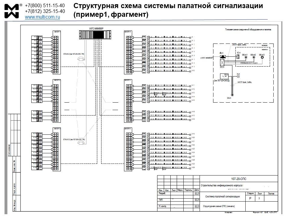 Структурная схема палатной сигнализации - фрагмент проекта