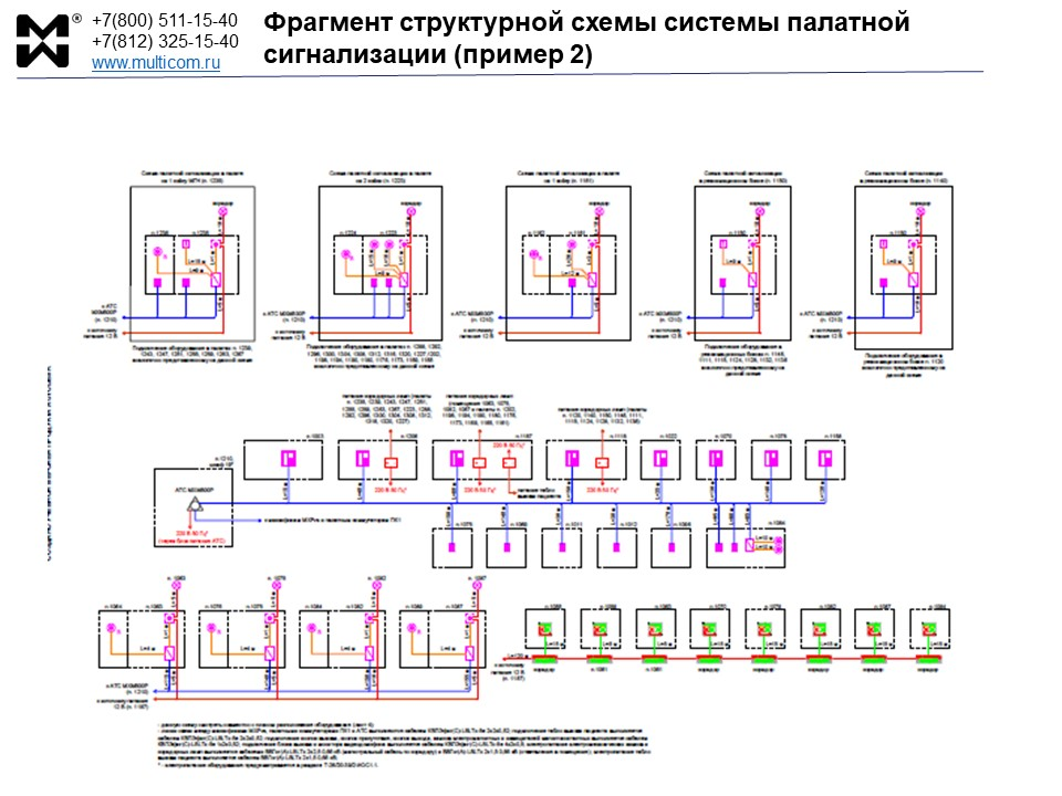 Палатная сигнализация - фрагмент проекта с изображением структурной схемы..