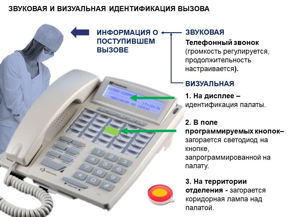 Палатная сигнализация - схема идентификация вызова