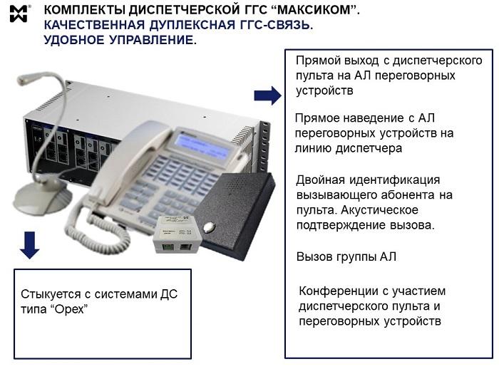 """Комплекты ГГС """"Максиком"""" - фото комплекта"""