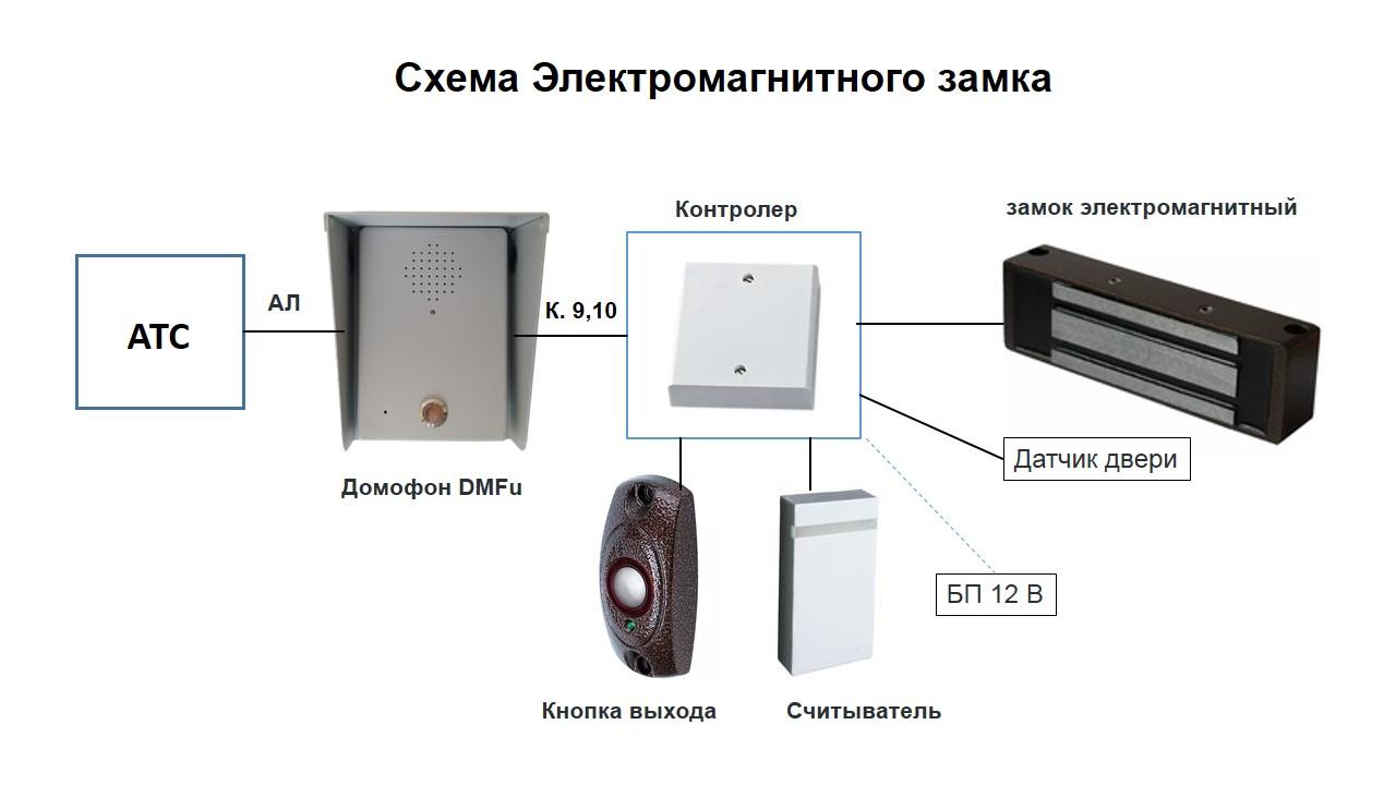 Схема подключения электромагнитного замка при работе с МАКСИФОН DMFu