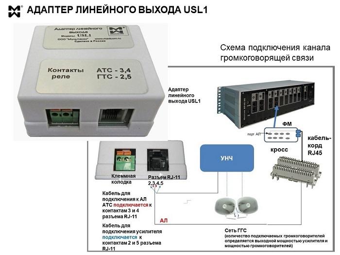 ГГС-связь для больниц - фото адаптера линейного выхода и схема подключения к АТС