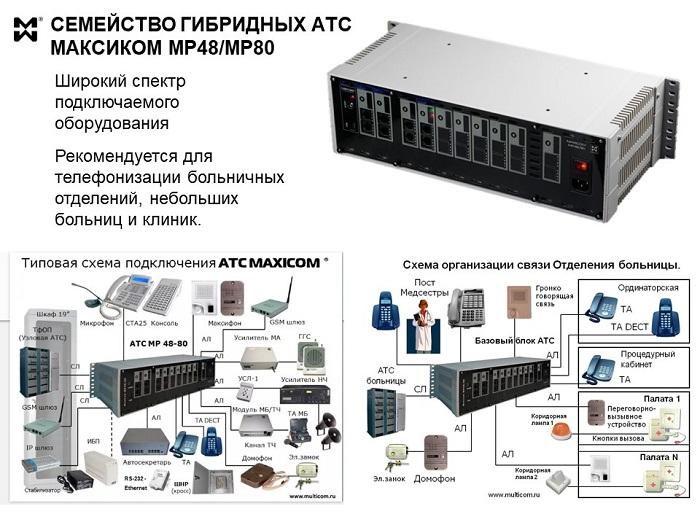 АТС МАКСИКОМ MP48/MP80 - оборудование связи для медицинских учреждений.