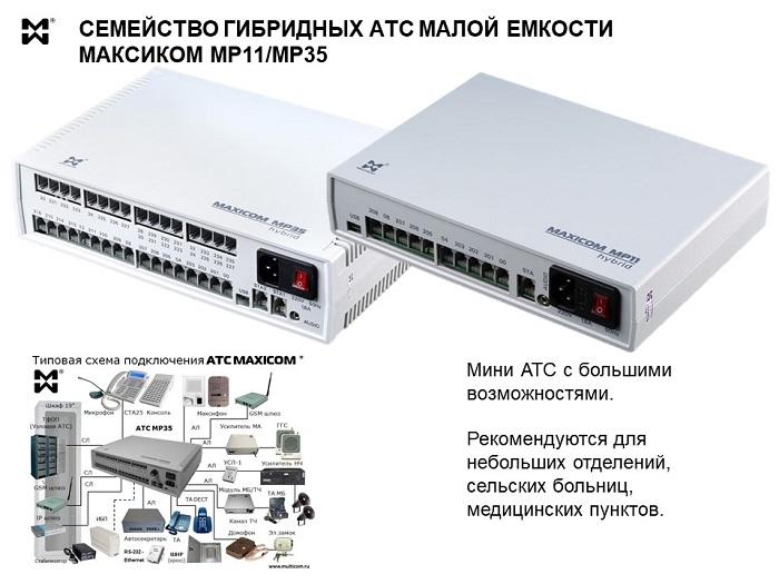 Малые УАТС - оборудование связи для медицинских учреждений. Фото.