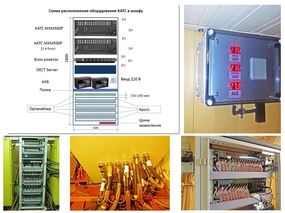 Схема размещения КАТС в шкафу, фото методов защиты оборудования