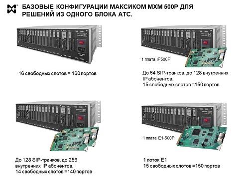 Базовые конфигурации АТС на основе 1 блока MXM500P