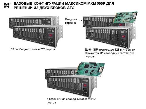 Решения из двух блоков MXM500P - базовые конфигурации