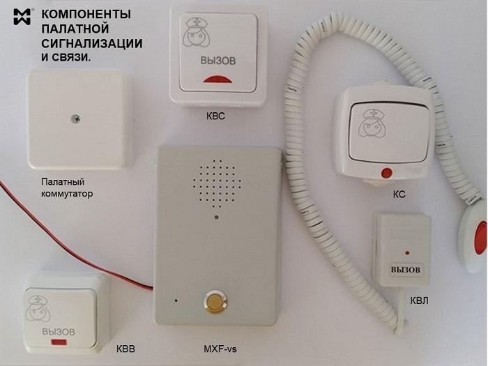 Оборудование связи для медицинских учреждений - палатная сигнализация