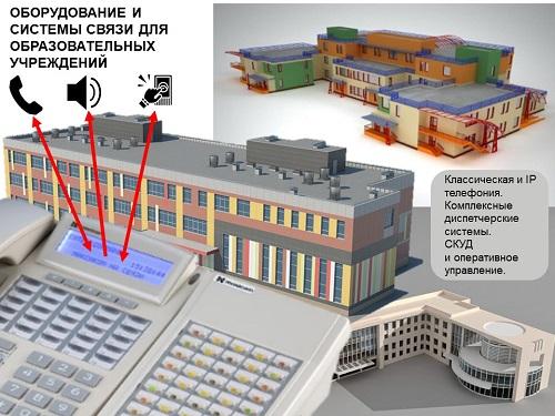 Оборудование и системы связи для ОУ - телефонная, переговорная, ГГС.