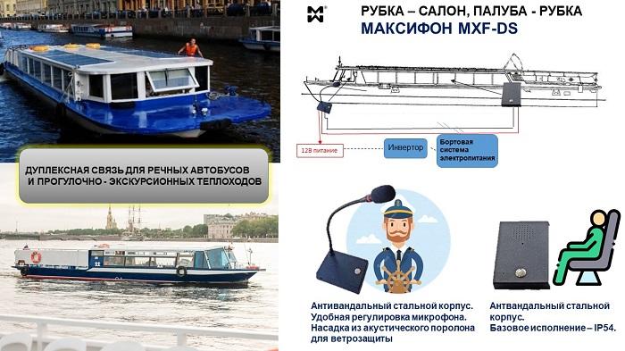 """Переговорные системы """"точка-точка"""" для водного транспорта"""