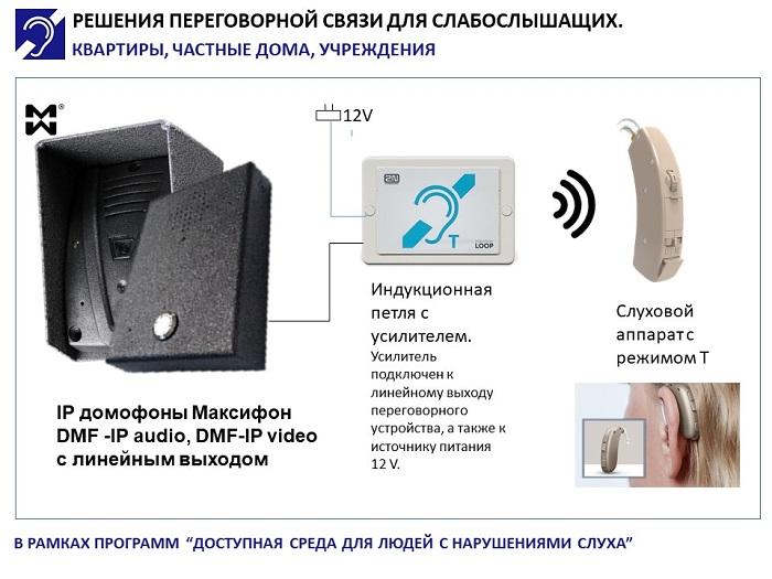 IP домофоны Максифон DMF-IP для слабослышащих - фото