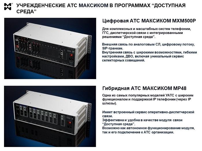Фото УАТС МАКСИКОМ MXM500P и MP80