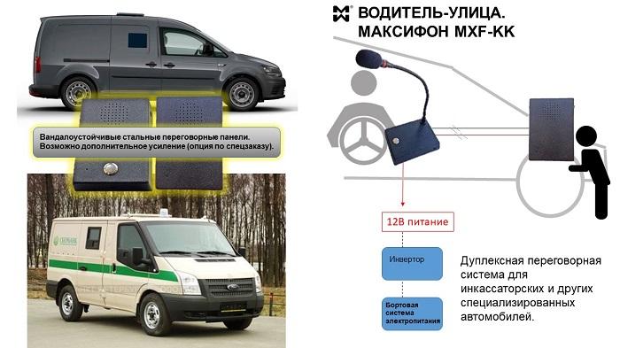 """Переголворные системы """"точка-точка"""" для специальных автомобилей"""