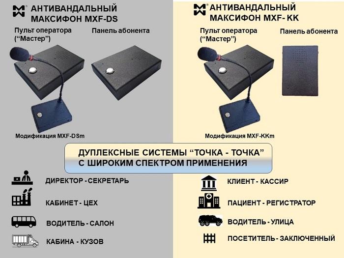 """Дуплеексные системы """"точка-точка"""" - фото оборудования"""