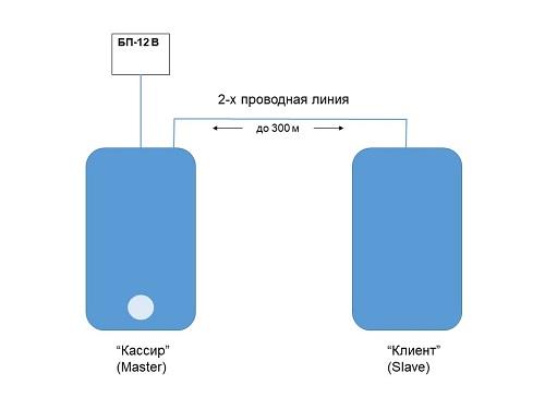 Схема подключения Максифона MXF-KK