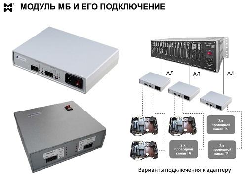 Адаптер МБ - фото и схема подключения.